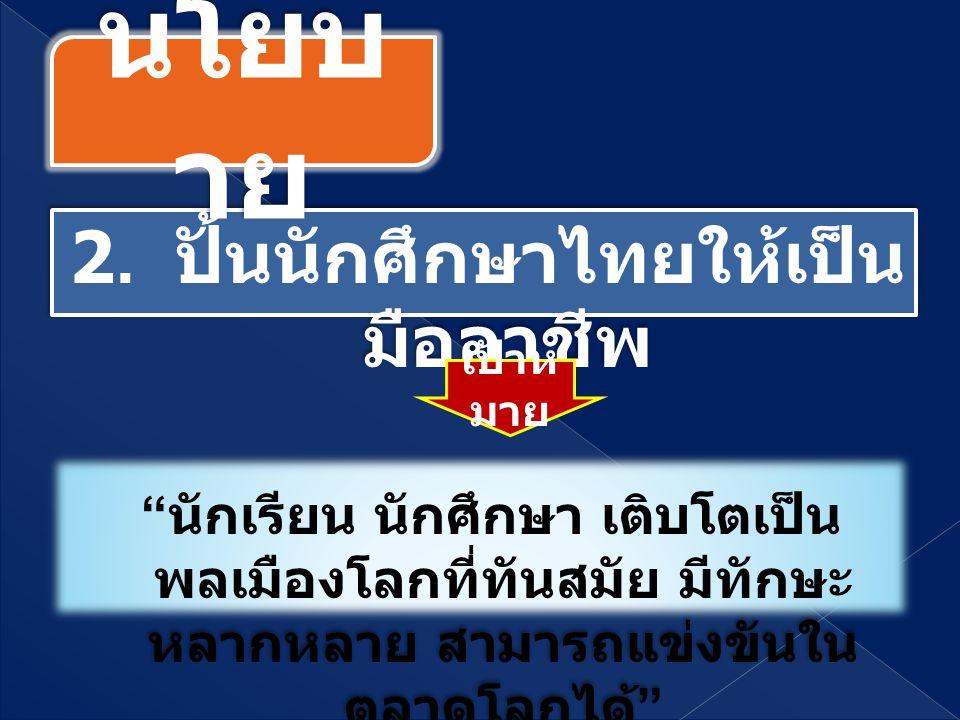 """2. ปั้นนักศึกษาไทยให้เป็น มืออาชีพ นโยบ าย """" นักเรียน นักศึกษา เติบโตเป็น พลเมืองโลกที่ทันสมัย มีทักษะ หลากหลาย สามารถแข่งขันใน ตลาดโลกได้ """" เป้าห มาย"""