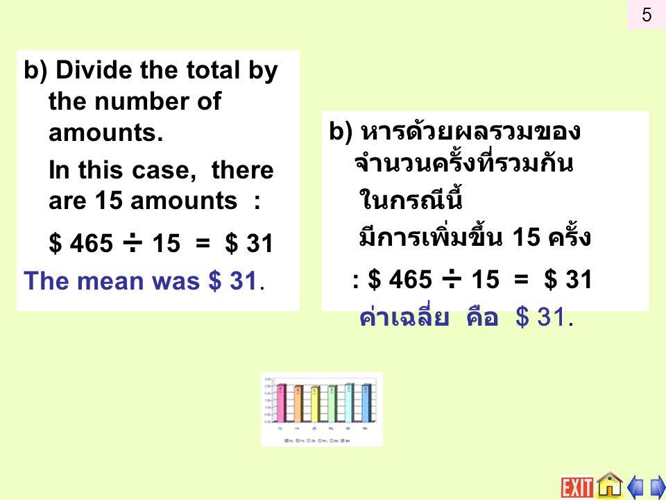 b) หารด้วยผลรวมของ จำนวนครั้งที่รวมกัน ในกรณีนี้ มีการเพิ่มขึ้น 15 ครั้ง : $ 465 ÷ 15 = $ 31 ค่าเฉลี่ย คือ $ 31.