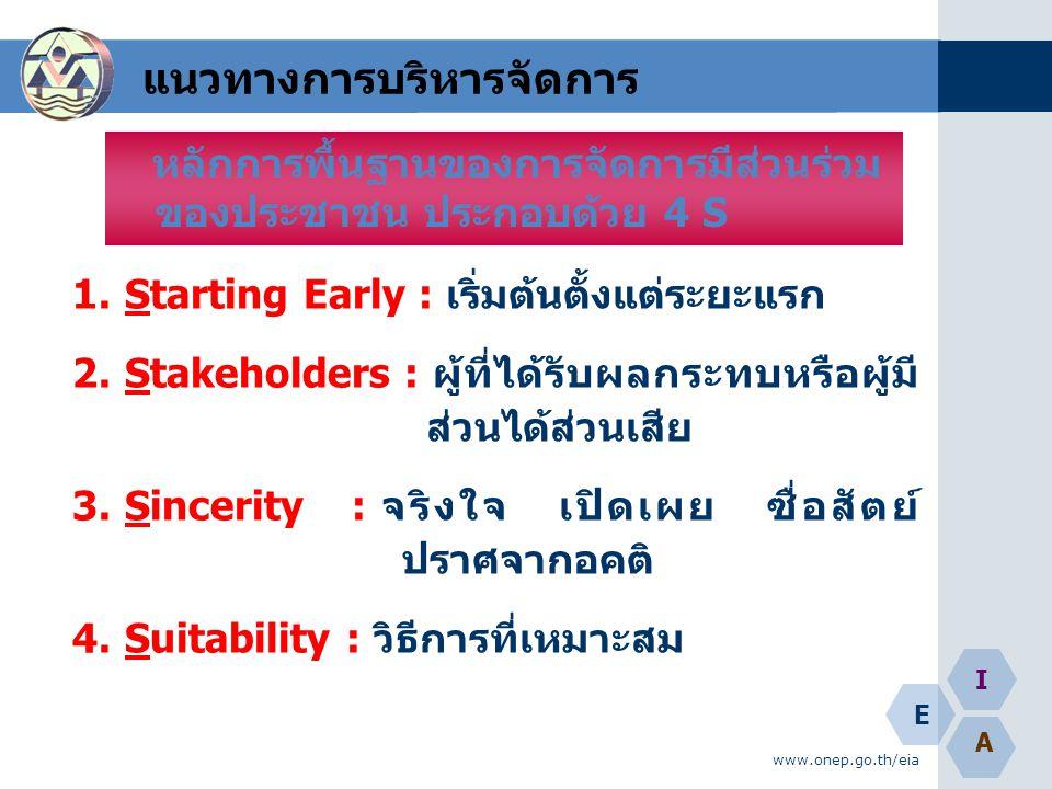 E A I www.onep.go.th/eia หลักการพื้นฐานของการจัดการมีส่วนร่วม ของประชาชน ประกอบด้วย 4 S แนวทางการบริหารจัดการ 1.Starting Early : เริ่มต้นตั้งแต่ระยะแร