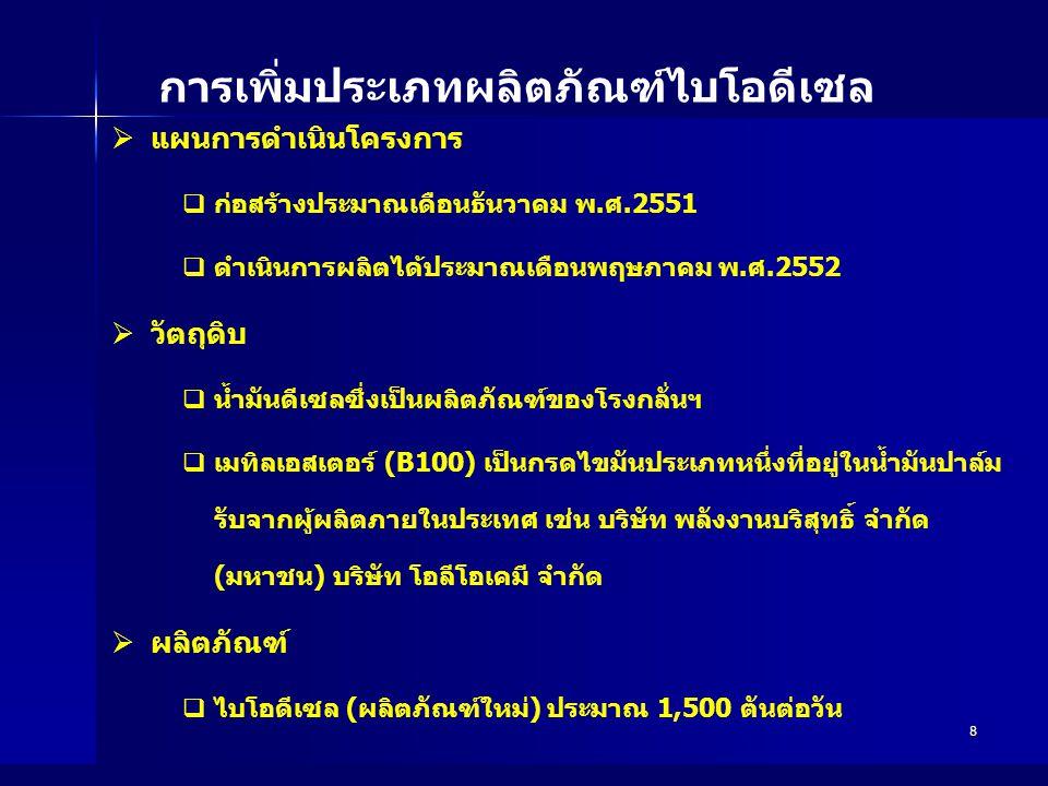 8 การเพิ่มประเภทผลิตภัณฑ์ไบโอดีเซล  แผนการดำเนินโครงการ  ก่อสร้างประมาณเดือนธันวาคม พ.ศ.2551  ดำเนินการผลิตได้ประมาณเดือนพฤษภาคม พ.ศ.2552  วัตถุดิ