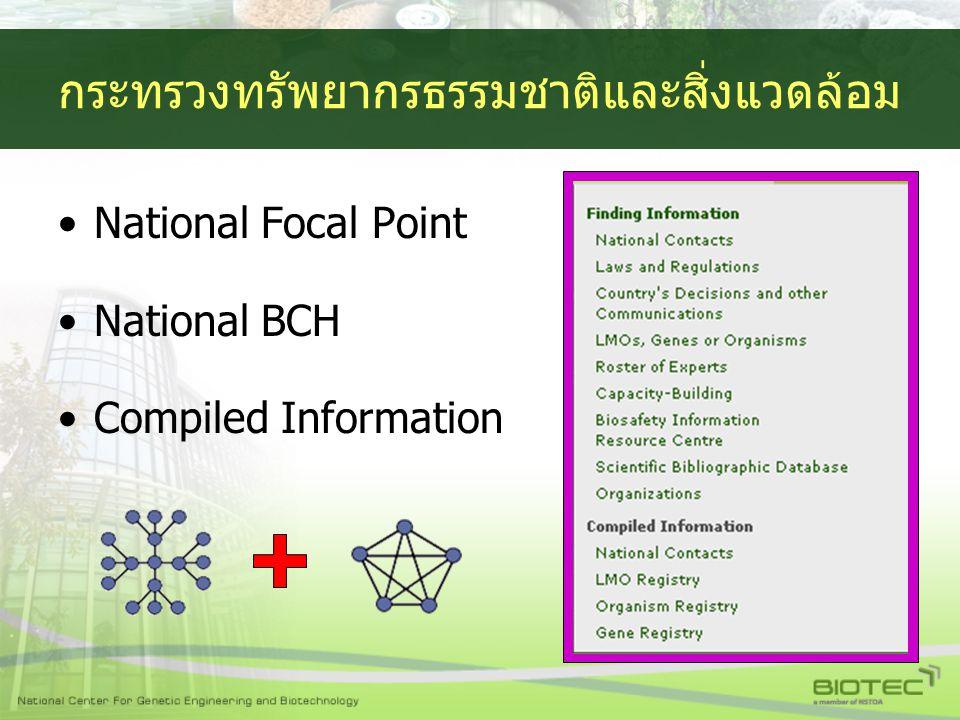 กระทรวงทรัพยากรธรรมชาติและสิ่งแวดล้อม National Focal Point National BCH Compiled Information