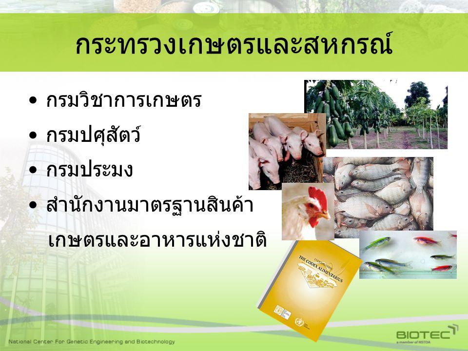 กระทรวงเกษตรและสหกรณ์ กรมวิชาการเกษตร กรมปศุสัตว์ กรมประมง สำนักงานมาตรฐานสินค้า เกษตรและอาหารแห่งชาติ