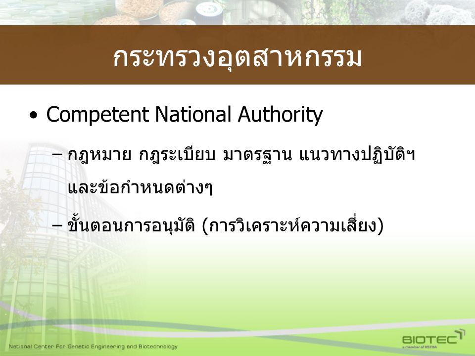 กระทรวงอุตสาหกรรม Competent National Authority –กฎหมาย กฎระเบียบ มาตรฐาน แนวทางปฏิบัติฯ และข้อกำหนดต่างๆ –ขั้นตอนการอนุมัติ (การวิเคราะห์ความเสี่ยง)