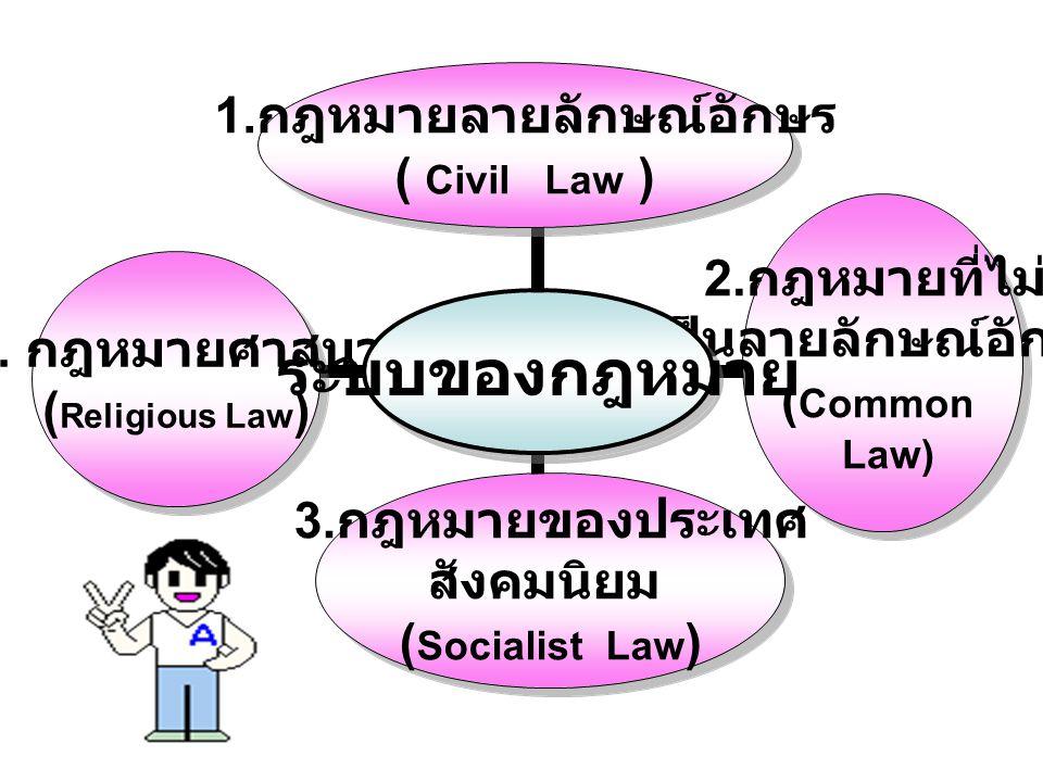 ระบบ ของ กฎหมาย 1. กฎหมายลาย ลักษณ์อักษร ( Civil Law ) 2.