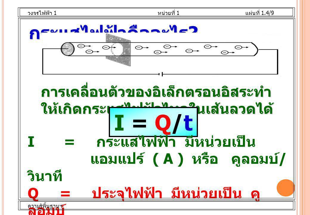 กระแสไฟฟ้าคืออะไร ? การเคลื่อนตัวของอิเล็กตรอนอิสระทำ ให้เกิดกระแสไฟฟ้าไหลในเส้นลวดได้ I = Q/t I = กระแสไฟฟ้า มีหน่วยเป็น แอมแปร์ ( A ) หรือ คูลอมบ์ /
