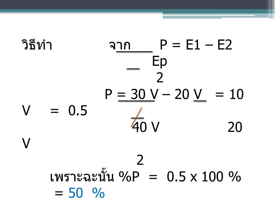 จากสูตร T=1 f เมื่อ f = 10KHz T=1=100 μ s 10X10 Hz เพราะฉะนั้น tp = T= 100 μ s = 50 μ s 2 ดังนั้น t t=tp=50 μ s= 100 μ s P0.5 3