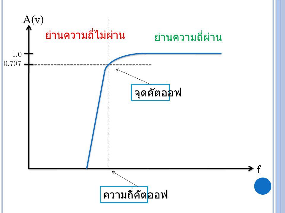 1.0 ย่านความถี่ผ่าน 0.707 ความถี่คัตออฟ ย่านความถี่ไม่ผ่าน จุดคัตออฟ f A(v)