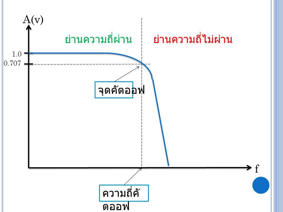 1.0 ย่านความถี่ผ่าน 0.707 ความถี่คั ตออฟ ย่านความถี่ไม่ผ่าน จุดคัตออฟ f A(v)