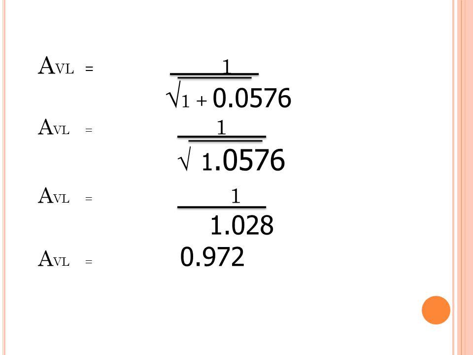 A VL= 1 √ 1 + 0.0576 A VL= 1 √ 1.0576 A VL= 1 1.028 A VL= 0.972