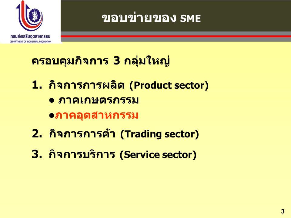 3 ขอบข่ายของ SME ครอบคุมกิจการ 3 กลุ่มใหญ่ 1.กิจการการผลิต (Product sector) ● ภาคเกษตรกรรม ●ภาคอุตสาหกรรม 2. กิจการการค้า (Trading sector) 3.กิจการบริ
