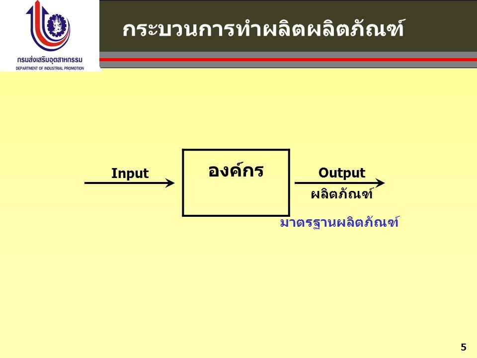 5 กระบวนการทำผลิตผลิตภัณฑ์ Input องค์กร Output ผลิตภัณฑ์ มาตรฐานผลิตภัณฑ์
