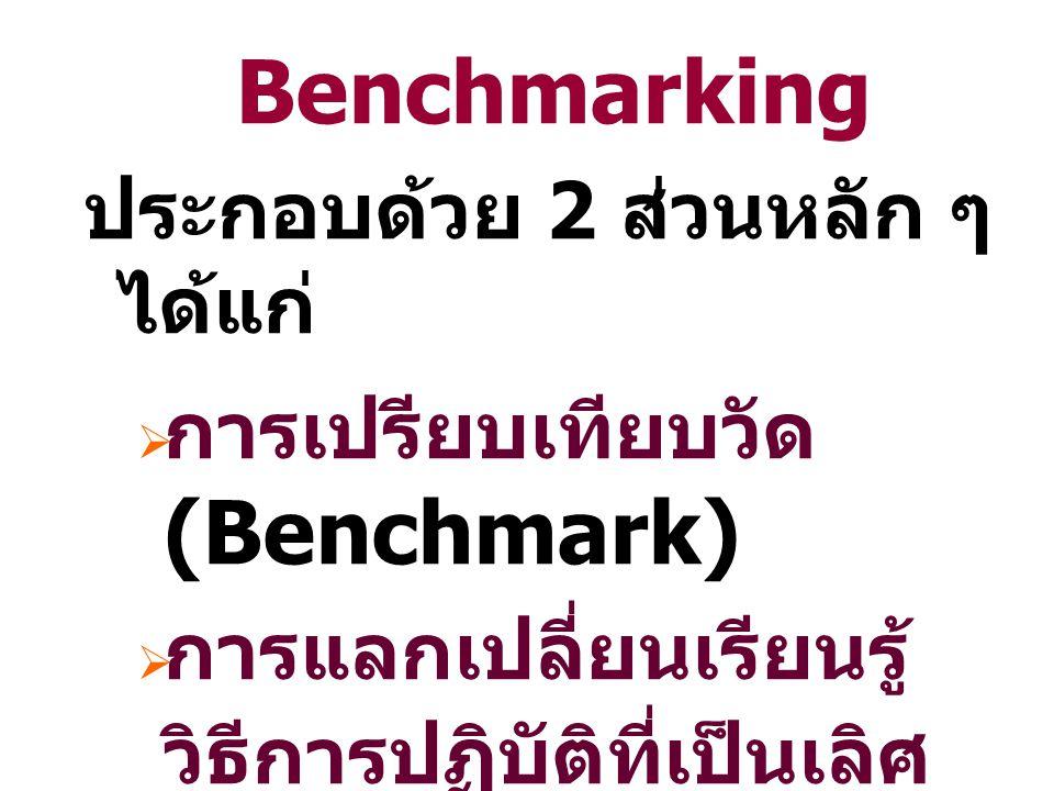 Benchmarking ประกอบด้วย 2 ส่วนหลัก ๆ ได้แก่  การเปรียบเทียบวัด (Benchmark)  การแลกเปลี่ยนเรียนรู้ วิธีการปฏิบัติที่เป็นเลิศ (Best Practices)
