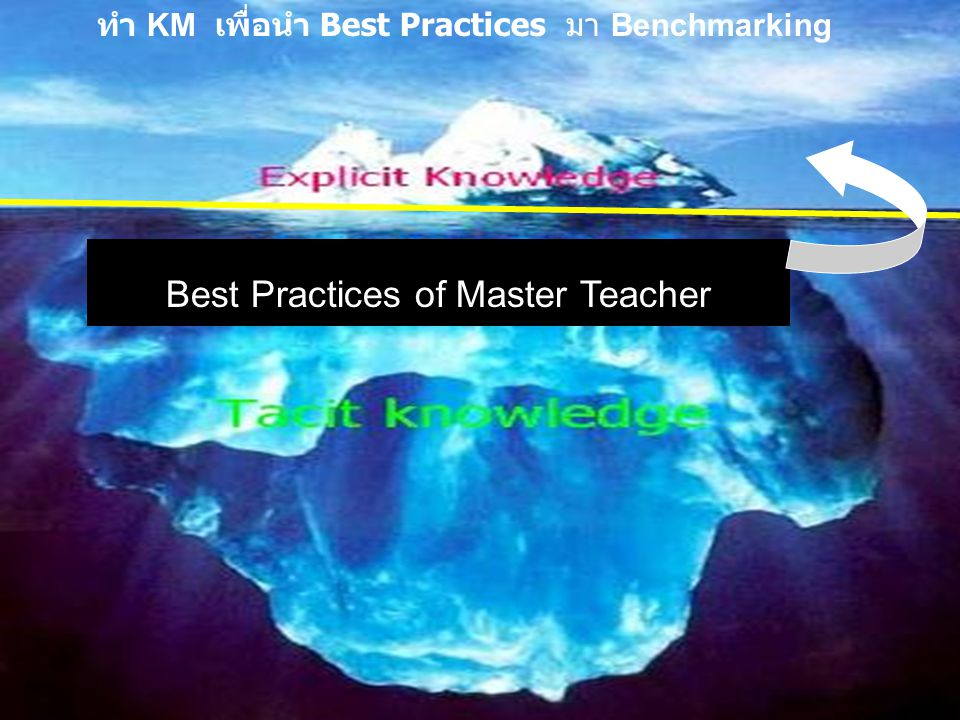 Best Practices of Master Teacher ทำ KM เพื่อนำ Best Practices มา Benchmarking
