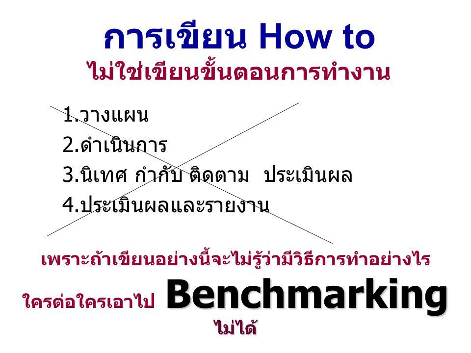 การเขียน How to ไม่ใช่เขียนขั้นตอนการทำงาน 1.วางแผน 2.ดำเนินการ 3.นิเทศ กำกับ ติดตาม ประเมินผล 4.ประเมินผลและรายงาน Benchmarking ไม่ได้ เพราะถ้าเขียนอ