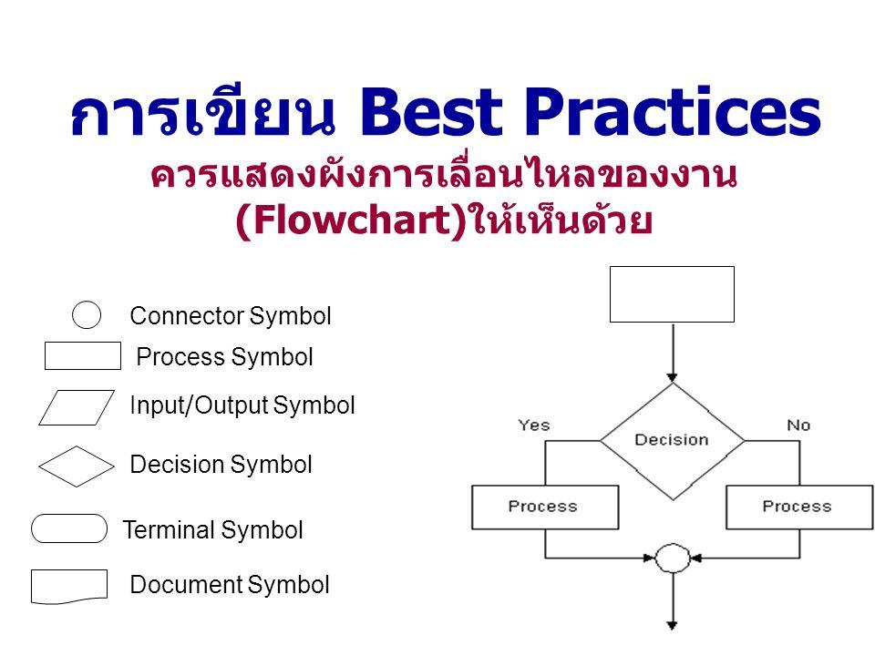 การเขียน Best Practices ควรแสดงผังการเลื่อนไหลของงาน (Flowchart) ให้เห็นด้วย Connector Symbol Process Symbol Input/Output Symbol Decision Symbol Termi