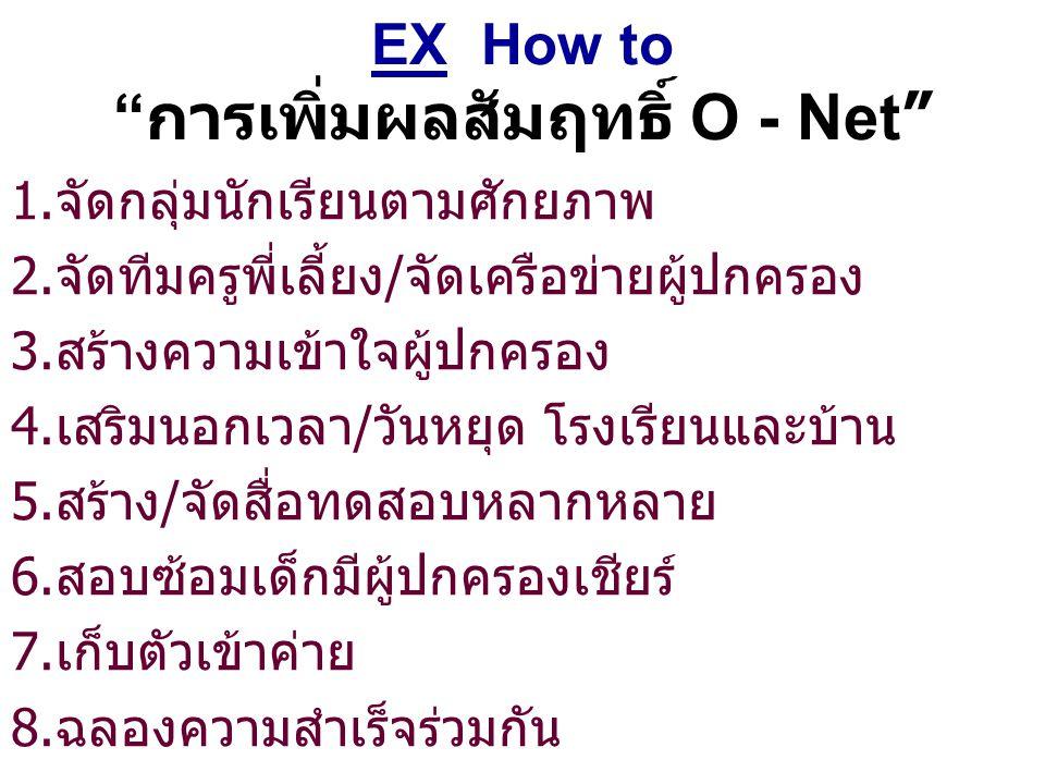"""EX How to """" การเพิ่มผลสัมฤทธิ์ O - Net """" 1.จัดกลุ่มนักเรียนตามศักยภาพ 2.จัดทีมครูพี่เลี้ยง/จัดเครือข่ายผู้ปกครอง 3.สร้างความเข้าใจผู้ปกครอง 4.เสริมนอก"""