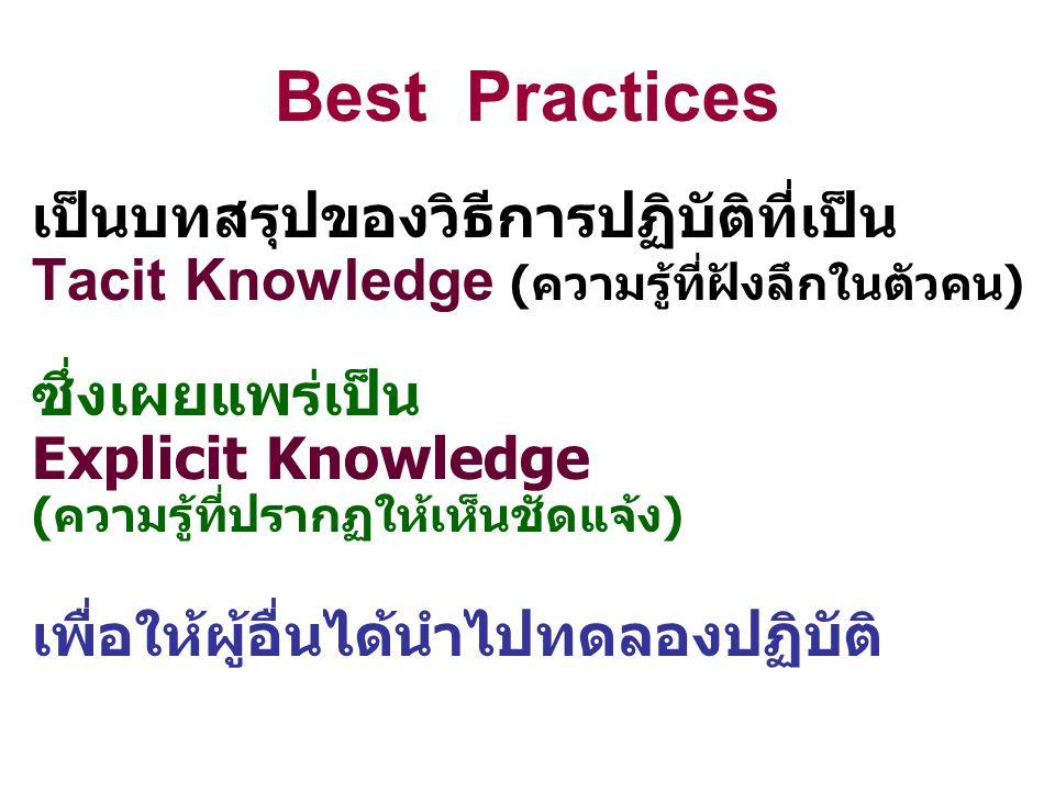 Best Practices เป็นบทสรุปของวิธีการปฏิบัติที่เป็น Tacit Knowledge (ความรู้ที่ฝังลึกในตัวคน) ซึ่งเผยแพร่เป็น Explicit Knowledge (ความรู้ที่ปรากฏให้เห็น