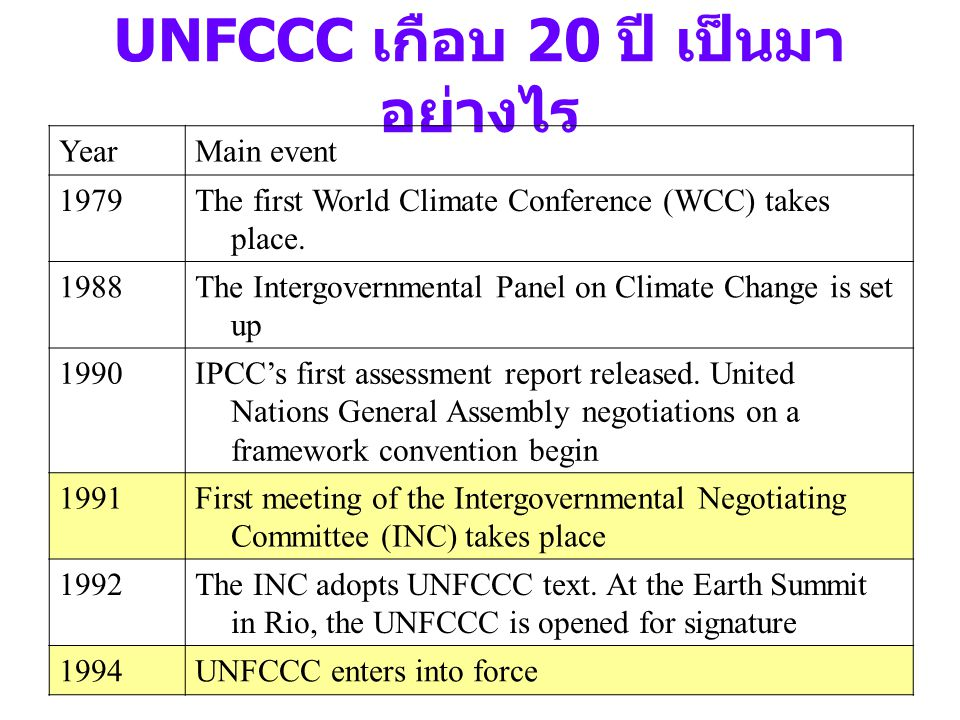 UNFCCC เกือบ 20 ปี เป็นมา อย่างไร YearMain event 1979The first World Climate Conference (WCC) takes place. 1988The Intergovernmental Panel on Climate