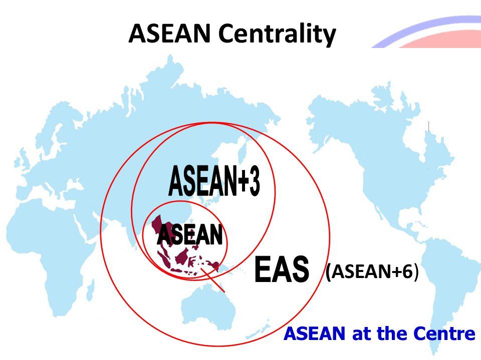 ASEAN at the Centre ASEAN External Relations ASEAN Centrality (ASEAN+6)
