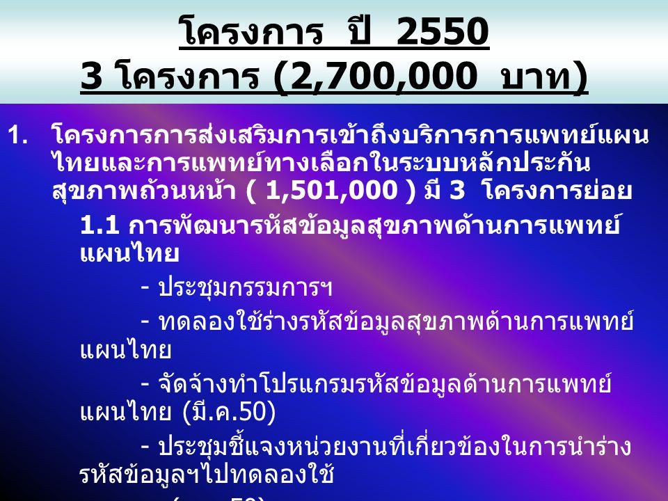 โครงการ ปี 2550 3 โครงการ (2,700,000 บาท ) 1.