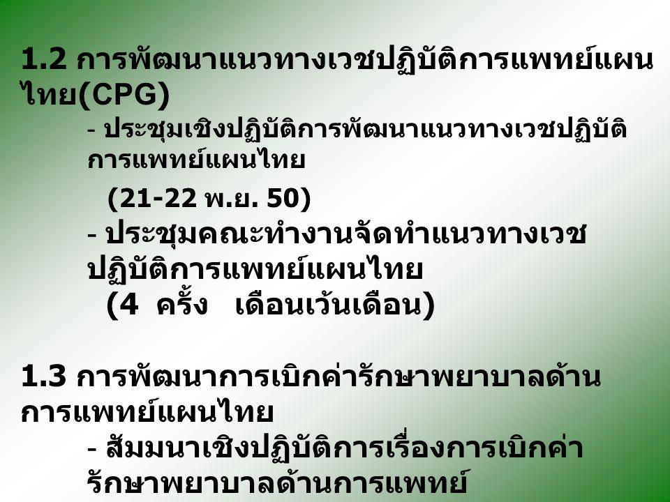 1.2 การพัฒนาแนวทางเวชปฏิบัติการแพทย์แผน ไทย (CPG) - ประชุมเชิงปฏิบัติการพัฒนาแนวทางเวชปฏิบัติ การแพทย์แผนไทย (21-22 พ.