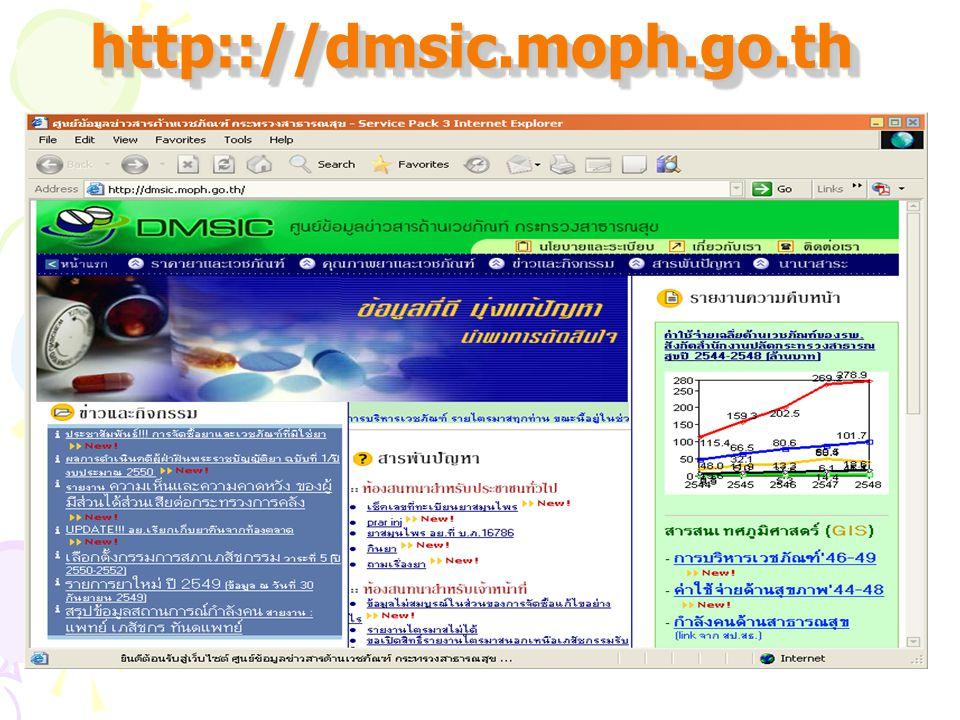 http:://dmsic.moph.go.thhttp:://dmsic.moph.go.th