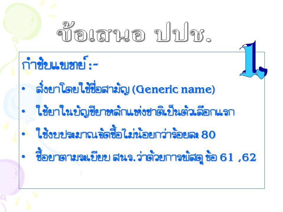 กำชับแพทย์ :- สั่งยาโดยใช้ชื่อสามัญ (Generic name) สั่งยาโดยใช้ชื่อสามัญ (Generic name) ใช้ยาในบัญชียาหลักแห่งชาติเป็นตัวเลือกแรก ใช้ยาในบัญชียาหลักแห