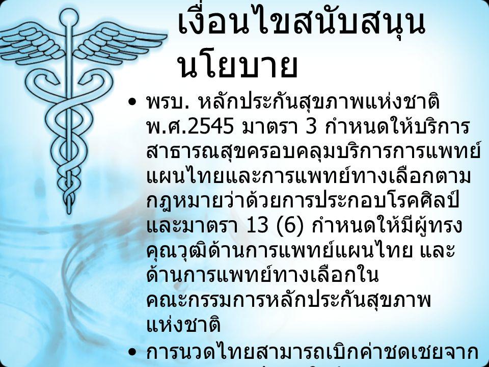 เงื่อนไขสนับสนุน นโยบาย พรบ. หลักประกันสุขภาพแห่งชาติ พ. ศ.2545 มาตรา 3 กำหนดให้บริการ สาธารณสุขครอบคลุมบริการการแพทย์ แผนไทยและการแพทย์ทางเลือกตาม กฎ