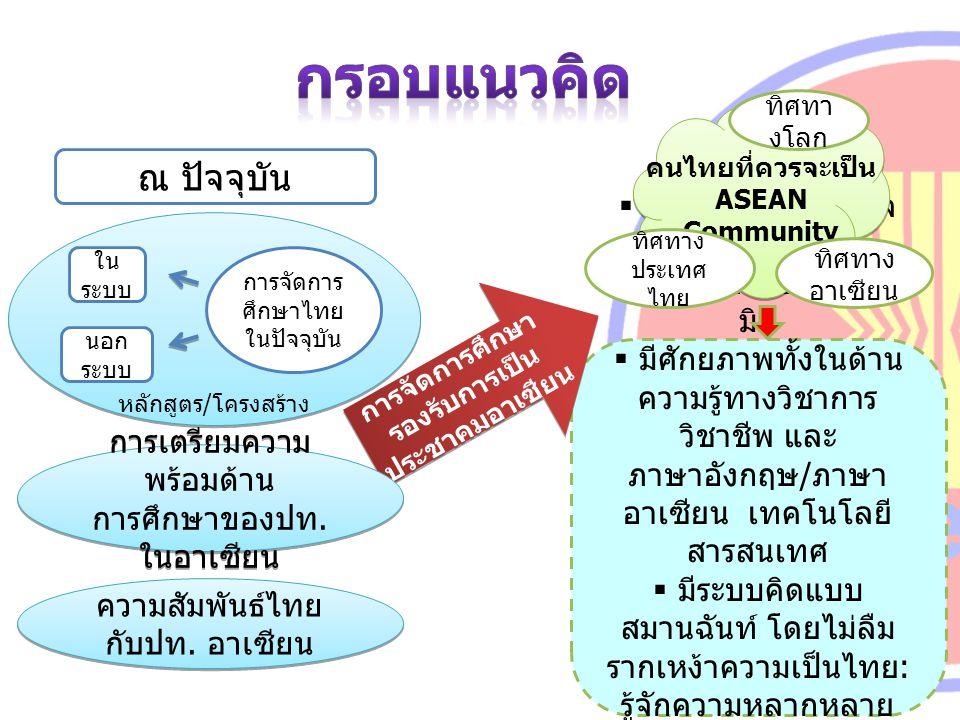  มีความรู้ความเข้าใจ เกี่ยวกับอาเซียน ประชาคมอาเซียน ในทุก มิติ  มีศักยภาพทั้งในด้าน ความรู้ทางวิชาการ วิชาชีพ และ ภาษาอังกฤษ / ภาษา อาเซียน เทคโนโล