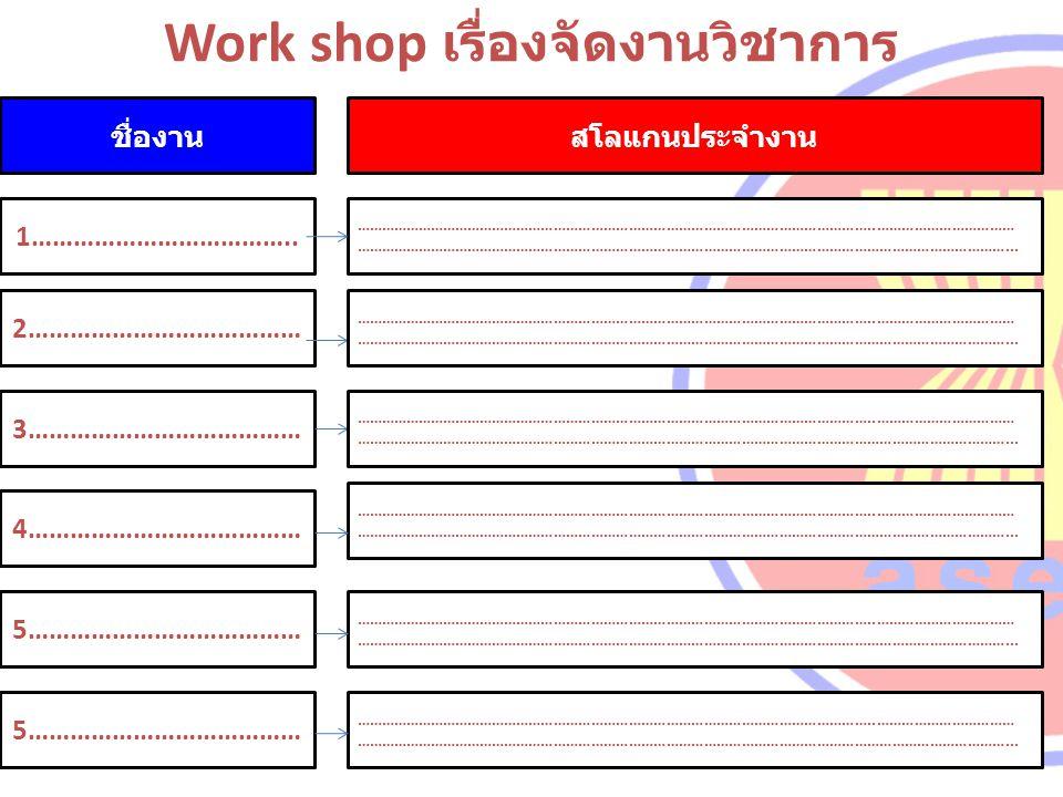 ชื่องาน Work shop เรื่องจัดงานวิชาการ 1……………………………….. 2………………………………… 3………………………………… 4………………………………… 5………………………………… สโลแกนประจำงาน ………………………………………………………