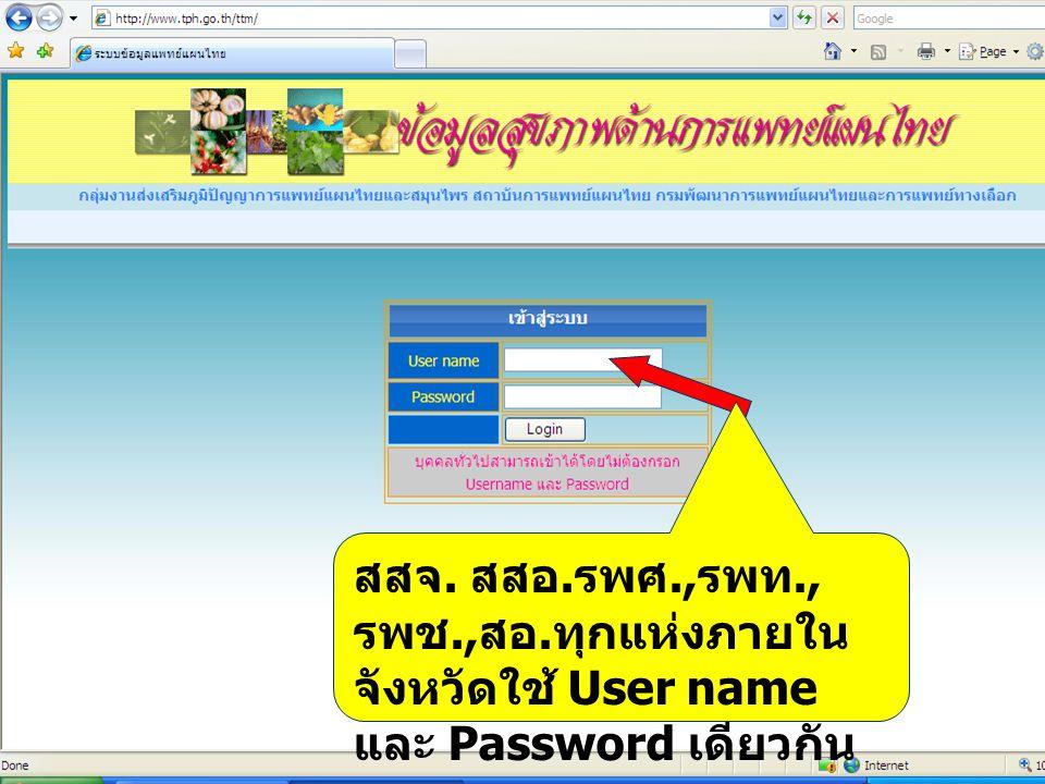 สสจ. สสอ. รพศ., รพท., รพช., สอ. ทุกแห่งภายใน จังหวัดใช้ User name และ Password เดียวกัน