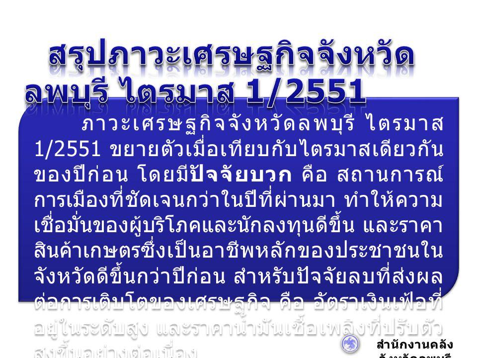 ภาวะเศรษฐกิจจังหวัดลพบุรี ไตรมาส 1/2551 ขยายตัวเมื่อเทียบกับไตรมาสเดียวกัน ของปีก่อน โดยมีปัจจัยบวก คือ สถานการณ์ การเมืองที่ชัดเจนกว่าในปีที่ผ่านมา ท