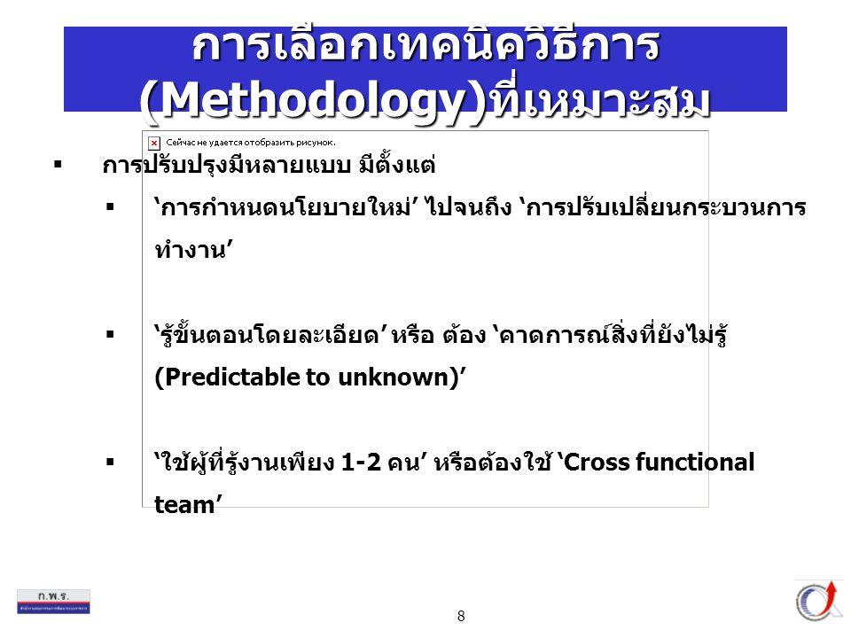 9  จัดทำกระบวนการทำงานแบบใหม่ (Developing a new process)  ปรับปรุงกระบวนการทำงานที่มีอยู่ (Improving an existing process)  แก้ไขปัญหา (Solving a problem) กรอบแนวทางในการกำหนดแผน ปรับปรุง