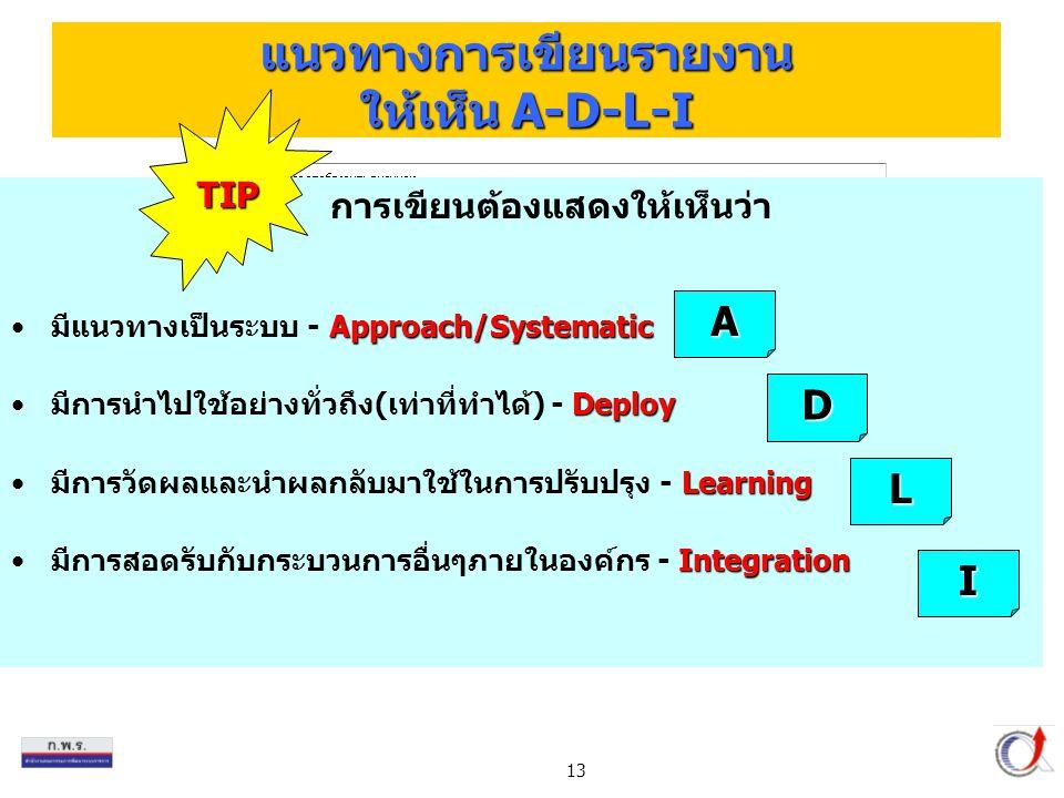 13 แนวทางการเขียนรายงาน ให้เห็น A-D-L-I การเขียนต้องแสดงให้เห็นว่า Approach/Systematicมีแนวทางเป็นระบบ - Approach/Systematic Deployมีการนำไปใช้อย่างทั่วถึง(เท่าที่ทำได้) - Deploy Learningมีการวัดผลและนำผลกลับมาใช้ในการปรับปรุง - Learning Integrationมีการสอดรับกับกระบวนการอื่นๆภายในองค์กร - Integration TIP A D L I