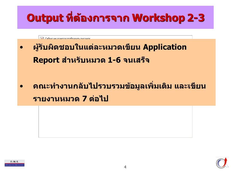 4 Output ที่ต้องการจาก Workshop 2-3 ผู้รับผิดชอบในแต่ละหมวดเขียน Application Report สำหรับหมวด 1-6 จนเสร็จ คณะทำงานกลับไปรวบรวมข้อมูลเพิ่มเติม และเขีย