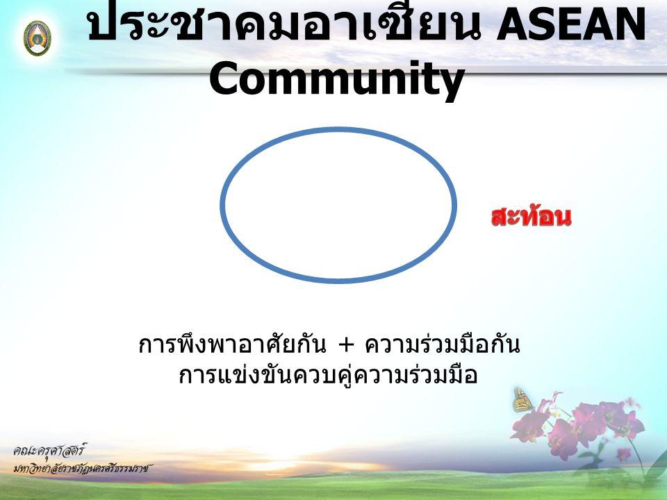 ประชาคมอาเซียน ASEAN Community การพึงพาอาศัยกัน + ความร่วมมือกัน การแข่งขันควบคู่ความร่วมมือ