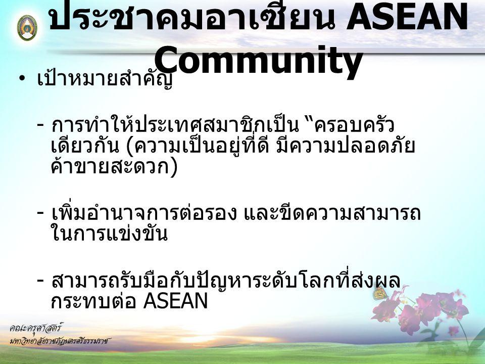 ประชาคมอาเซียน ASEAN Community ประชาคมการเมืองและความมั่นคง อาเซียน (ASEAN Political Security Community) กติกา ค่านิยมร่วมกัน, สันติสุข, สันติ วิธี, มั่นคงรอบด้าน ประชาคมเศรษฐกิจอาเซียน (ASEAN Economic Community) มั่นคง มั่งคั่ง แข่งขันได้ - Asian Free Trade Area ( เขต การค้าเสรีอาเซียน ) - ตลาดเดียว - ขยายการค้าและการลงทุนในเขต ภูมิภาค