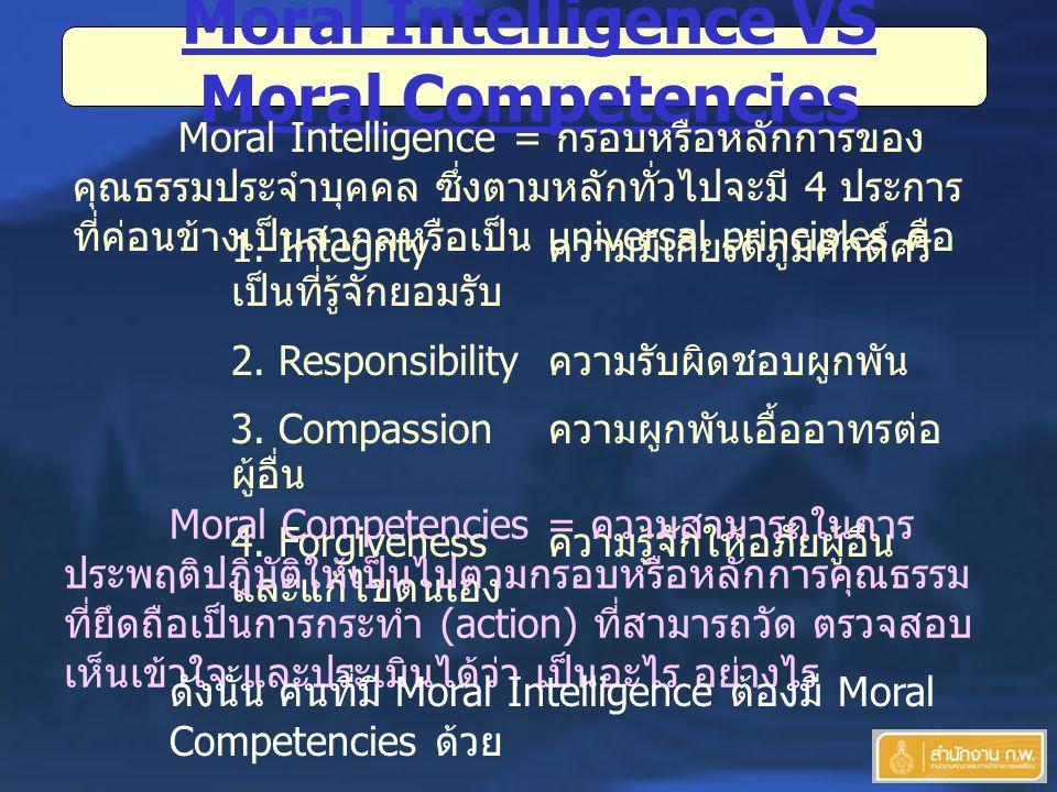 Moral Intelligence VS Moral Competencies Moral Intelligence = กรอบหรือหลักการของ คุณธรรมประจำบุคคล ซึ่งตามหลักทั่วไปจะมี 4 ประการ ที่ค่อนข้างเป็นสากลหรือเป็น universal principles คือ 1.