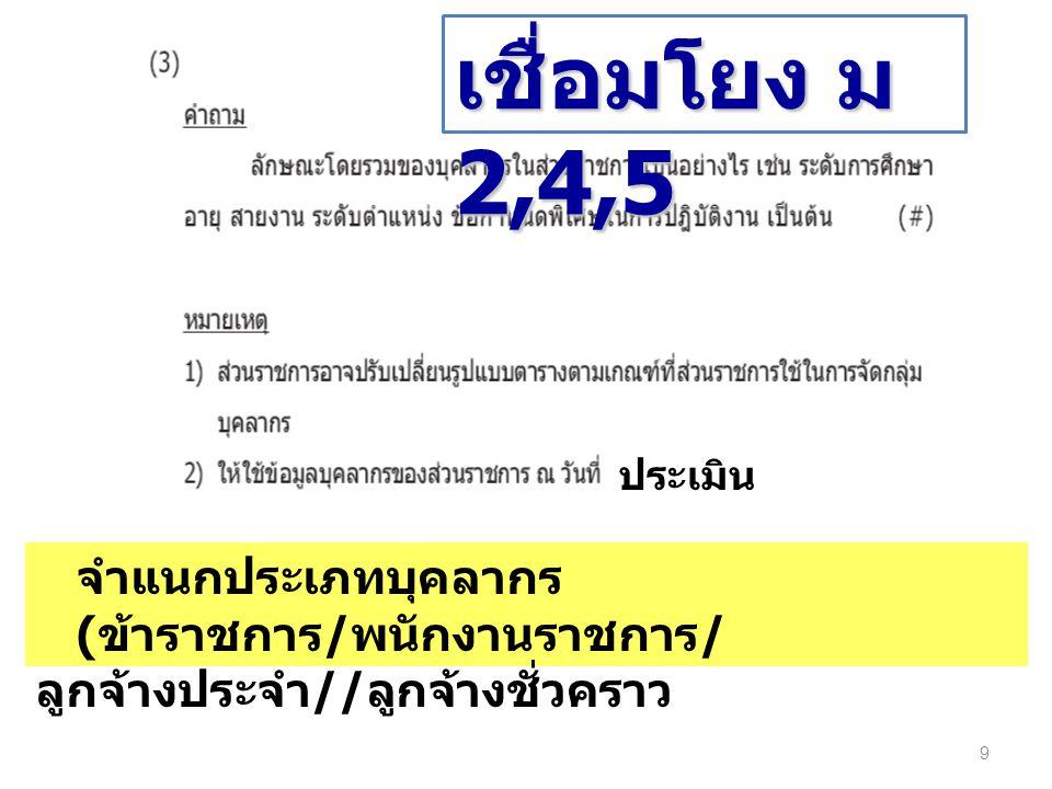 เชื่อมโยง ม 2,4,5 ประเมิน 9 จำแนกประเภทบุคลากร ( ข้าราชการ / พนักงานราชการ / ลูกจ้างประจำ // ลูกจ้างชั่วคราว