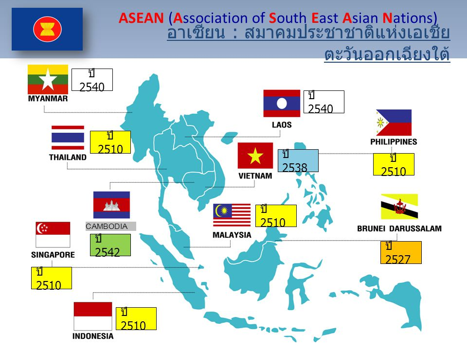 CAMBODIA ASEAN (Association of South East Asian Nations) อาเซียน : สมาคมประชาชาติแห่งเอเชีย ตะวันออกเฉียงใต้ ปี 2540 ปี 2510 ปี 2538 ปี 2527 ปี 2542