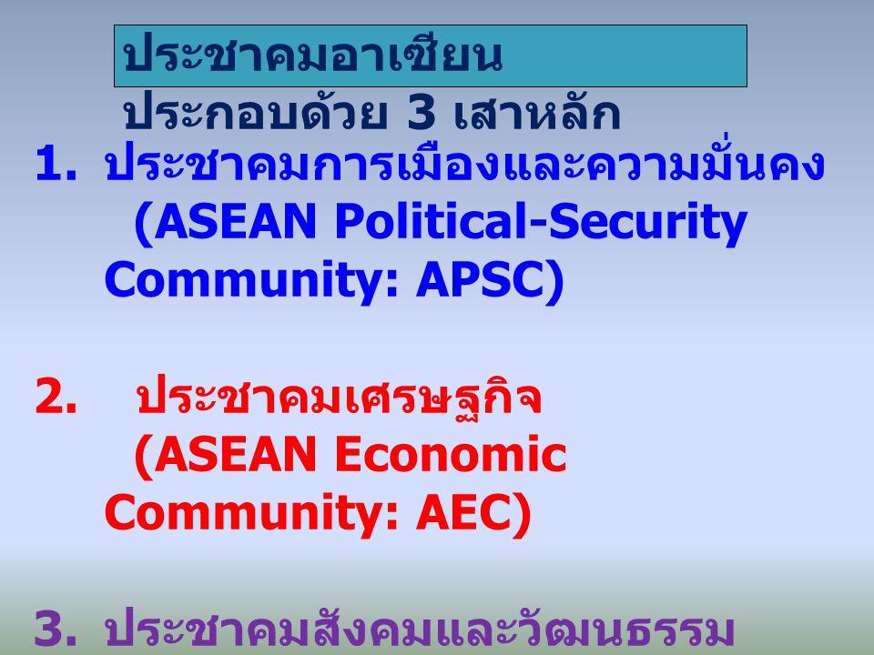 1. ประชาคมการเมืองและความมั่นคง (ASEAN Political-Security Community: APSC) 2. ประชาคมเศรษฐกิจ (ASEAN Economic Community: AEC) 3. ประชาคมสังคมและวัฒนธร