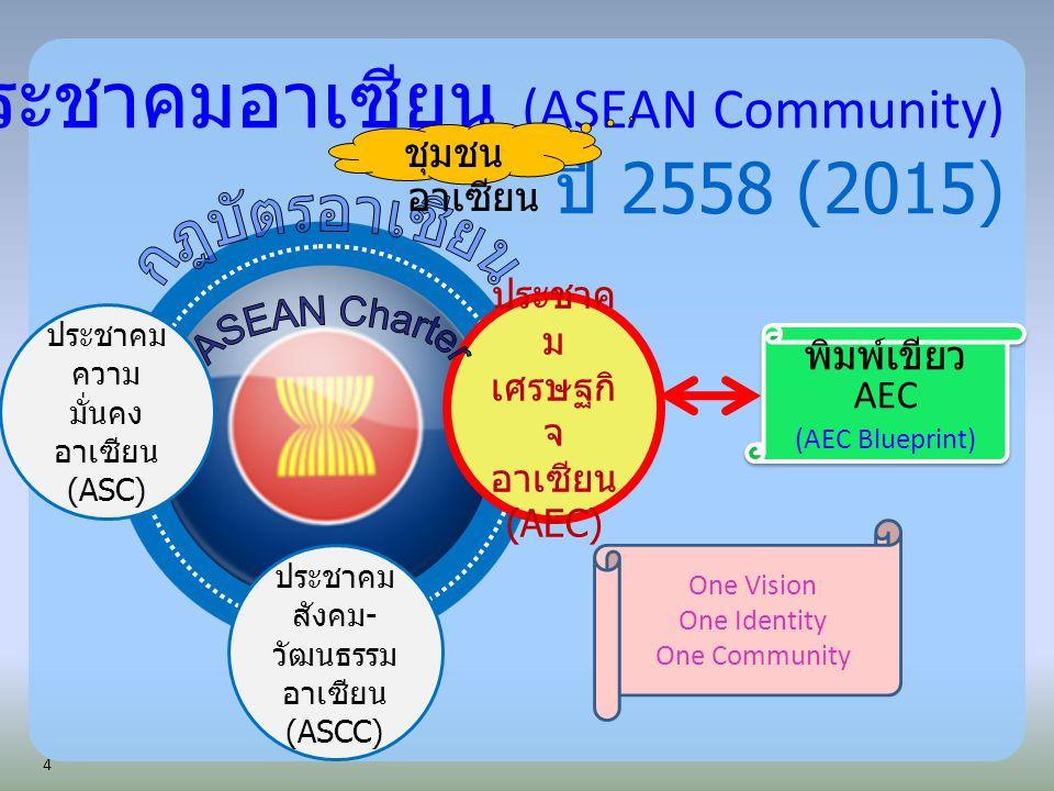 ประชาคมอาเซียน (ASEAN Community) ปี 2558 (2015) ประชาค ม เศรษฐกิ จ อาเซียน (AEC) ประชาคม สังคม - วัฒนธรรม อาเซียน (ASCC) ประชาคม ความ มั่นคง อาเซียน (