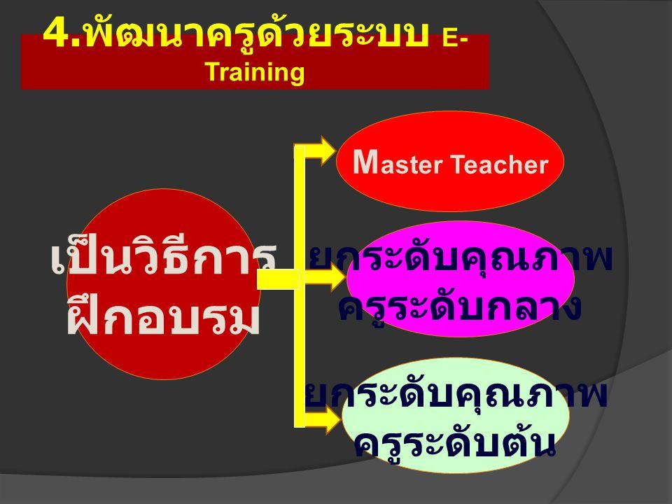 ยกระดับคุณภาพ ครูระดับกลาง 4. พัฒนาครูด้วยระบบ E- Training เป็นวิธีการ ฝึกอบรม M aster Teacher ยกระดับคุณภาพ ครูระดับต้น