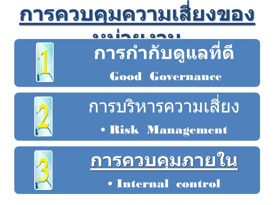 การควบคุมความเสี่ยงของ หน่วยงาน การกำกับดูแลที่ดี Good Governance การบริหารความเสี่ยง Risk Management การควบคุมภายใน Internal control
