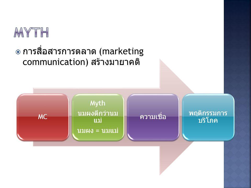  การสื่อสารการตลาด (marketing communication) สร้างมายาคติ MC Myth นมผงดีกว่านม แม่ นมผง = นมแม่ ความเชื่อ พฤติกรรมการ บริโภค