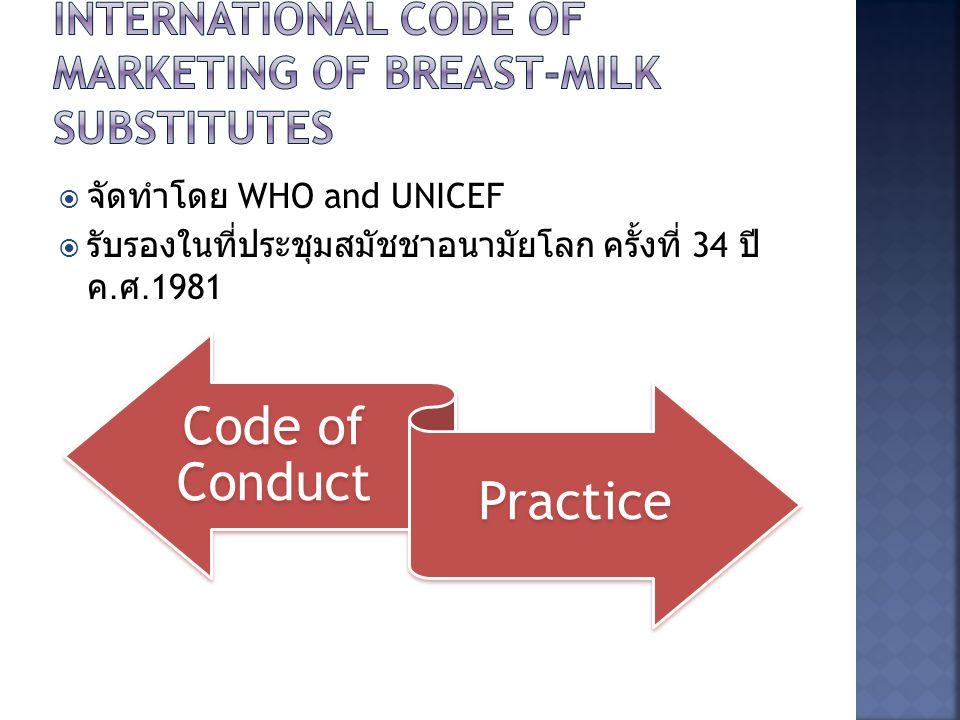  จัดทำโดย WHO and UNICEF  รับรองในที่ประชุมสมัชชาอนามัยโลก ครั้งที่ 34 ปี ค. ศ.1981 Code of Conduct Practice