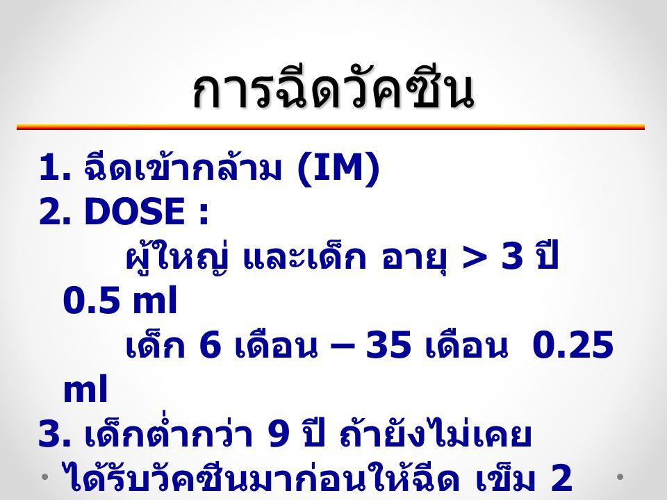 การฉีดวัคซีน 1.ฉีดเข้ากล้าม (IM) 2.