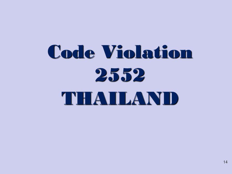 การละเมิดหลักเกณฑ์ฯจำนวน (แห่ง)ร้อยละ พบการละเมิด2331.1 ไม่พบการละเมิด5168.9 รวม74100 ตารางที่ 1 การละเมิดหลักเกณฑ์ของสถานบริการสาธารณสุข 15