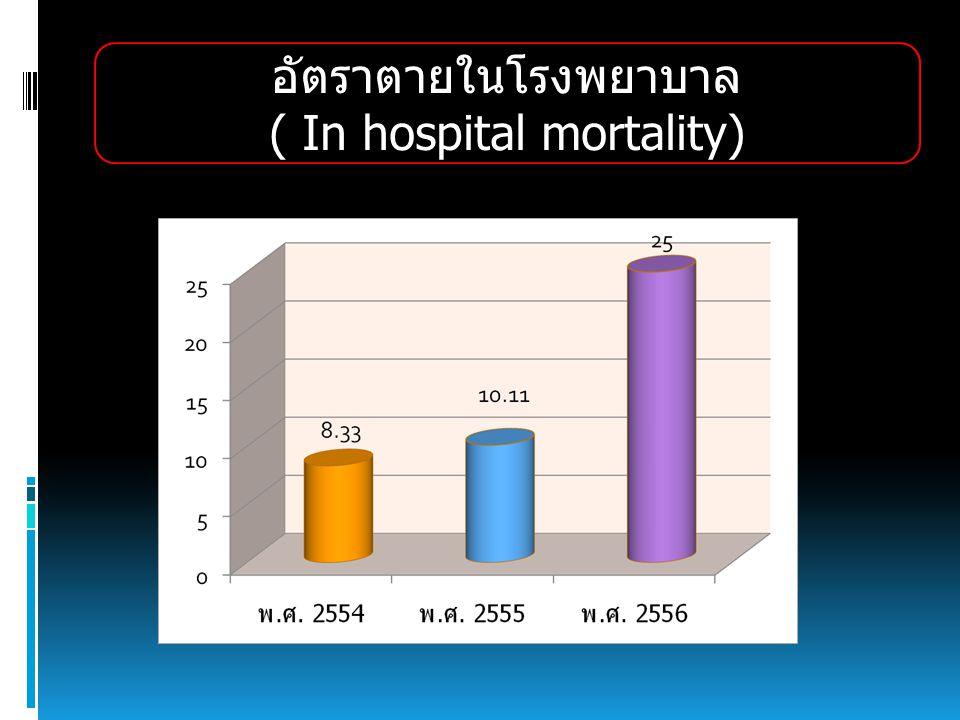 อัตราตายในโรงพยาบาล ( In hospital mortality)