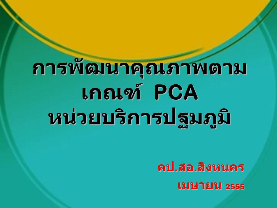 การพัฒนาคุณภาพตาม เกณฑ์ PCA หน่วยบริการปฐมภูมิ คป. สอ. สิงหนคร เมษายน 2555